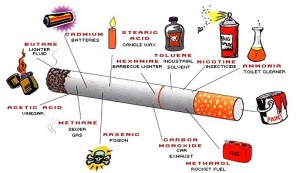 these are the poisons found in tobacco cigarettes